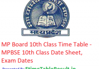 MP Board 10th Class Time Table 2019 - Download MPBSE Class 10th Date Sheet, Exam Dates