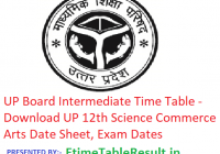 UP Board 12th Class Time Table 2019 - Download UP Intermediate Date Sheet, Exam Dates
