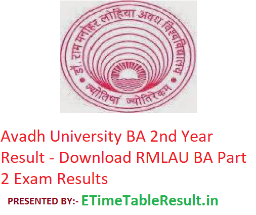 Avadh University BA 2nd Year Result 2019 - Download RMLAU ba Part 2 Exam Results