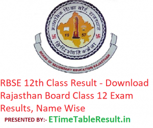 RBSE 12th Class Result 2019 - Download Rajasthan Board Class 12 Exam Results, Name Wise