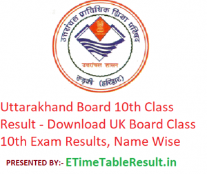 UK Board 10th Class Result 2019 - Download Uttarakhand Class 10 Exam Results, Name Wise
