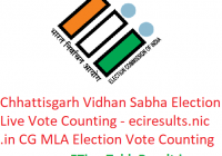 Chhattisgarh Assembly Elections 2018 Live Vote Counting eciresults.nic.in   Chhattisgarh MLA Election Vote Counting