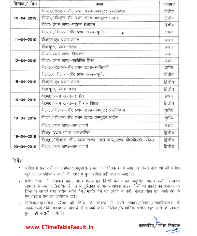 MGKVP BA B.Sc B.Com Time Table 2019 for 1st-2nd-3rd Year Exam Date Sheet