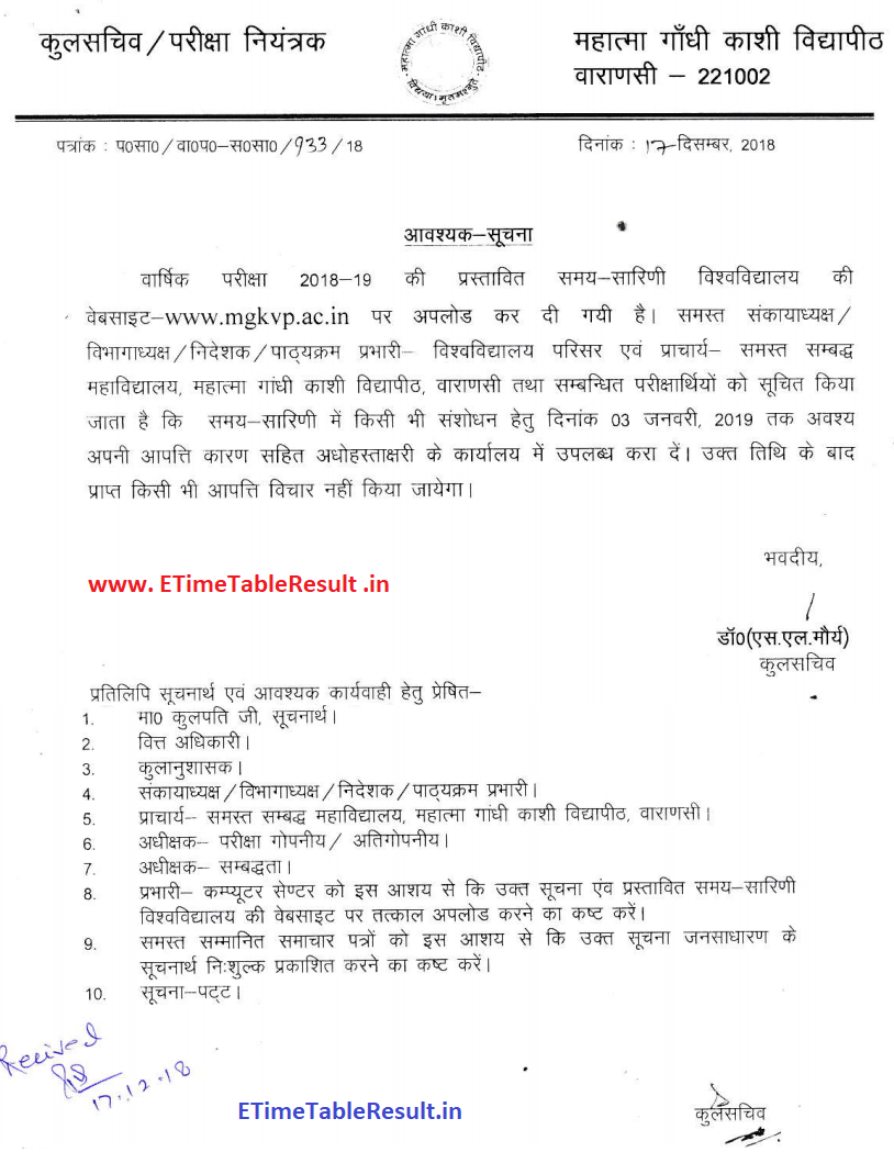 MGKVP Time Table 2019 Part 1st-2nd-3rd Year Exam Date Sheet