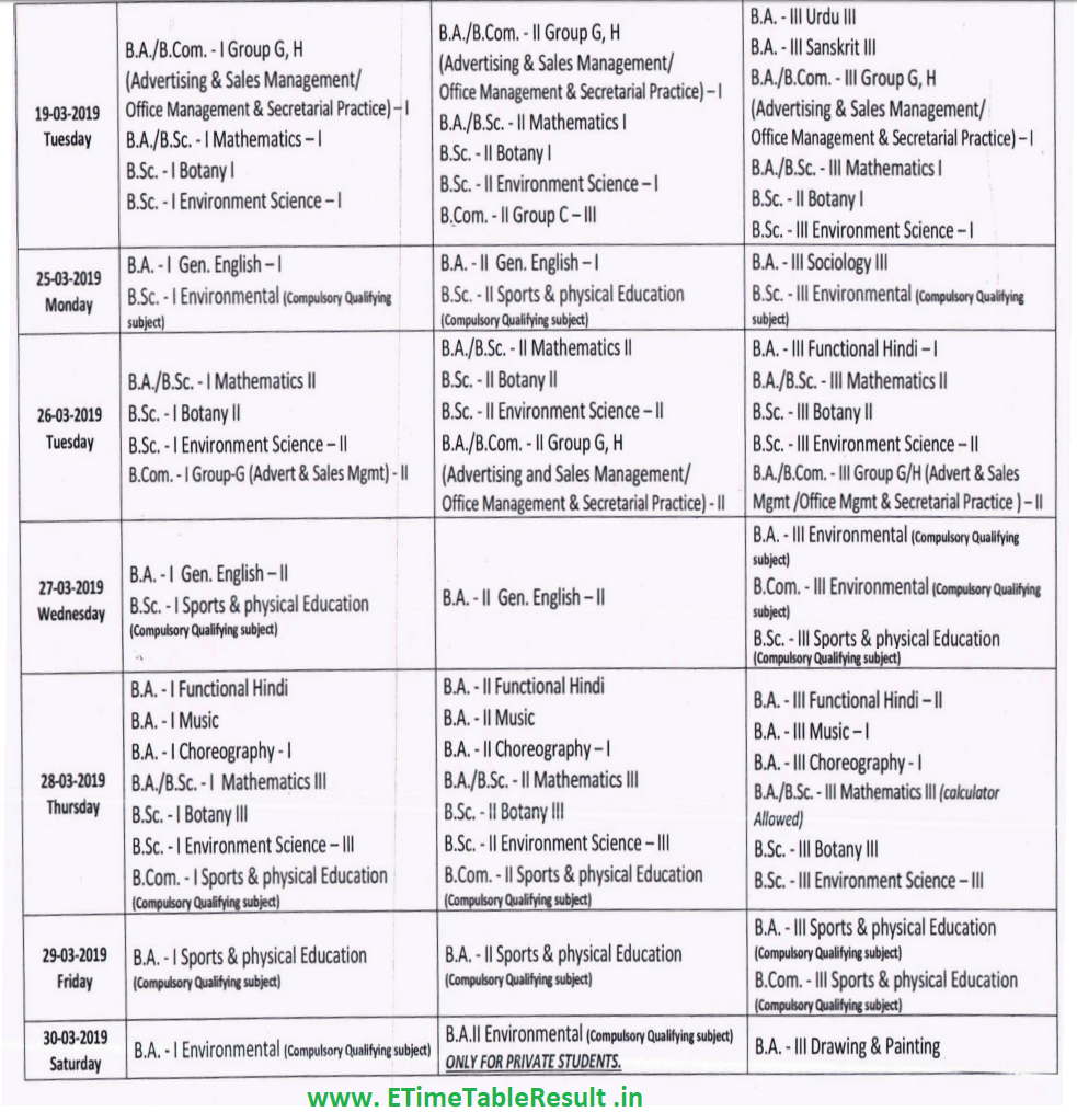 MJPRU BA BSc BCom Time Table 2019 for 1st 2nd 3rd Year Date Sheet