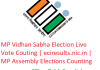 MP Vidhan Sabha Election Live Vote Counting 2018   eciresults.nic.in   MP Assembly Elections Vote Counting