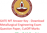 GATE 2019 MT Answer Key - Download 3rd February Metallurgical Engineering Question Paper, CutOff