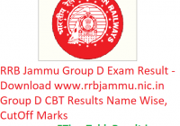 RRB Jammu Group D Result 2019 - Download rrbjammu.nic.in Group D CBT Exam Results Name Wise, CutOff Marks
