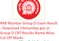 RRB Mumbai Group D Result 2019 - Download rrbmumbai.gov.in Group D CBT Exam Results Name Wise, CutOff