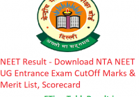 NEET Result 2019 – Download NTA NEET UG Entrance Exam CutOff Marks & Merit List, Scorecard