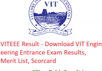 VITEEE Result 2019 -Download VIT Engineering Entrance Exam Merit List, Scorecard