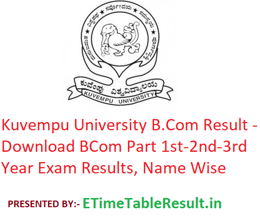 Kuvempu University B.Com Result 2020 - Download BCom Part 1st-2nd-3rd Year Exam Results, Name Wise