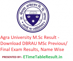 Agra University M.Sc Result2020 - Download DBRAU MSc Previous/Final Exam Results, Name Wise